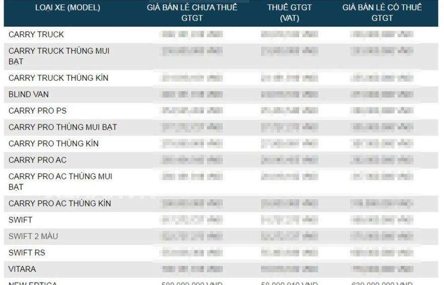 bảng giá xe ô tô suzuki 03-2020